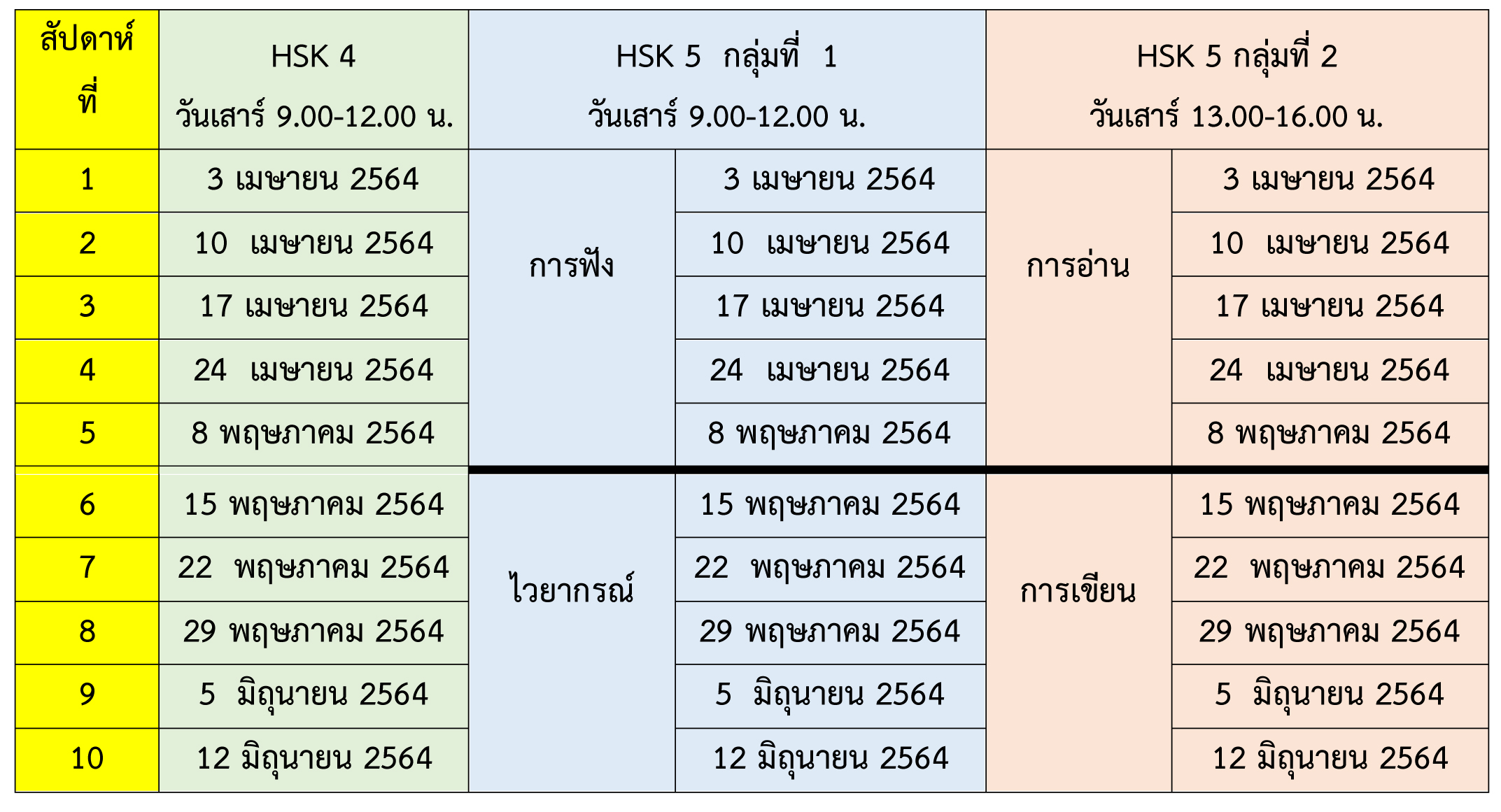 ตารางเรียนหลักสูตรเทคนิคเตรียมสอบ HSK 4 และ HSK 5
